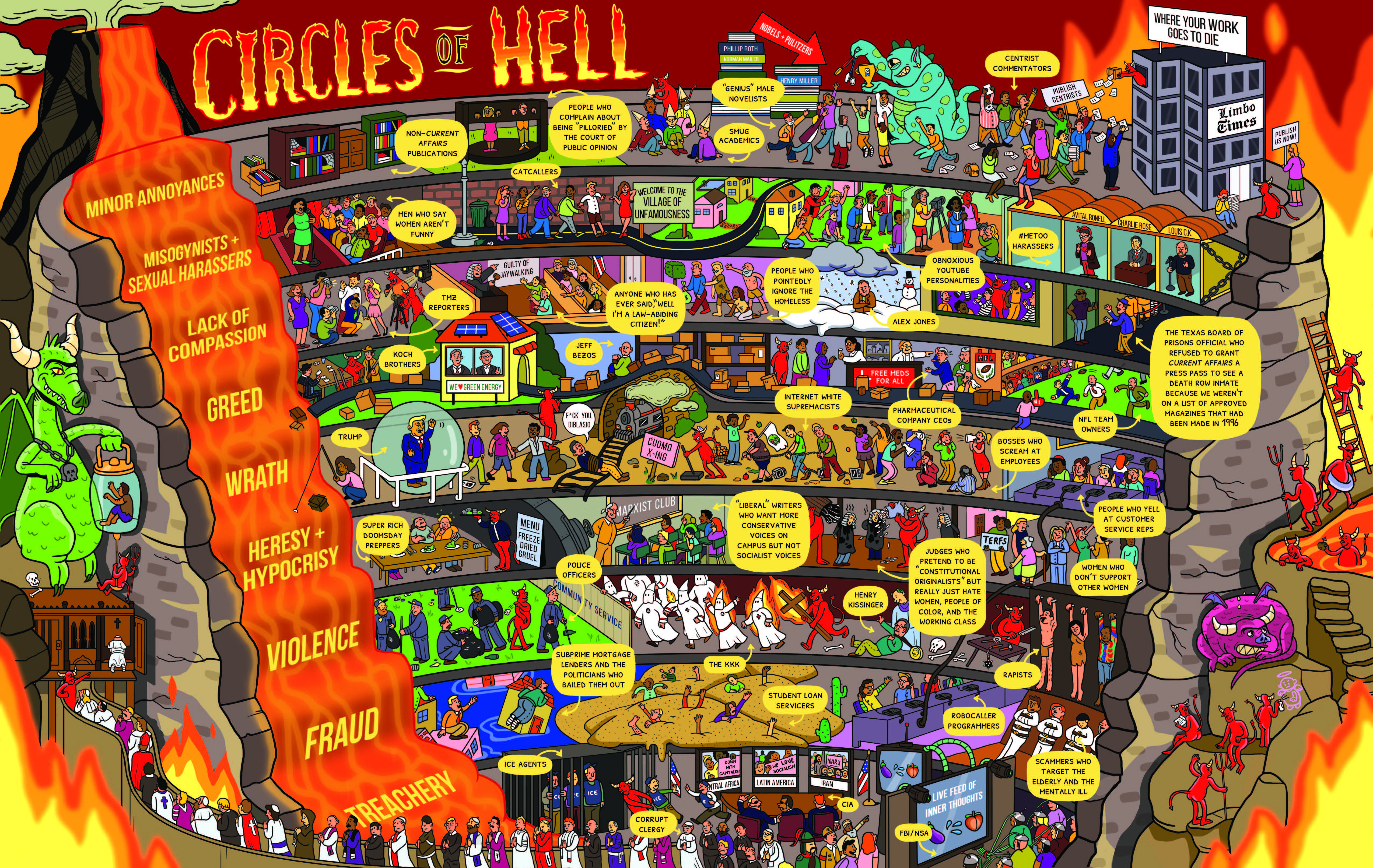 Poster: Circles of Hell