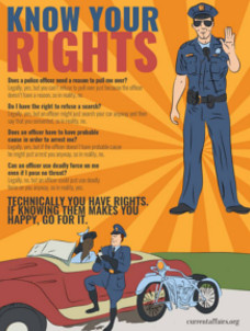 Poster: Know Your Rights